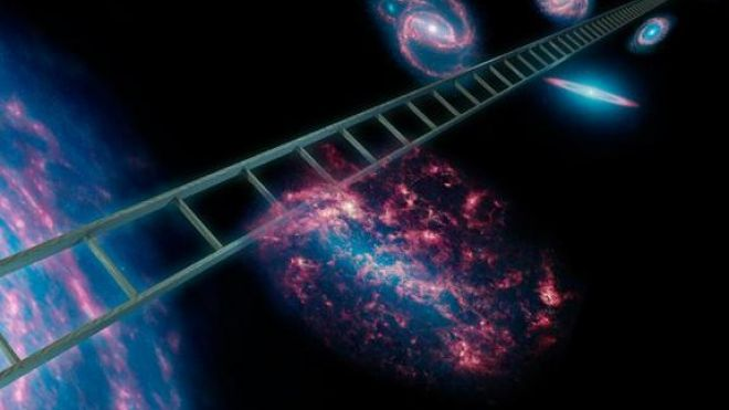 CLICK HERE to explore a distant place with the Universe Expansion Cosmic Distance Ladder